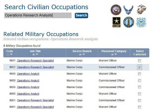 Translate civilian to military occupations